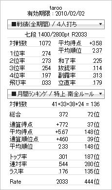 tenhou_prof_20091031.jpg