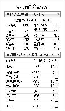 tenhou_prof_20100411.jpg