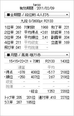 tenhou_prof_20101031.png