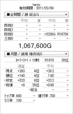 tenhou_prof_20101103.png